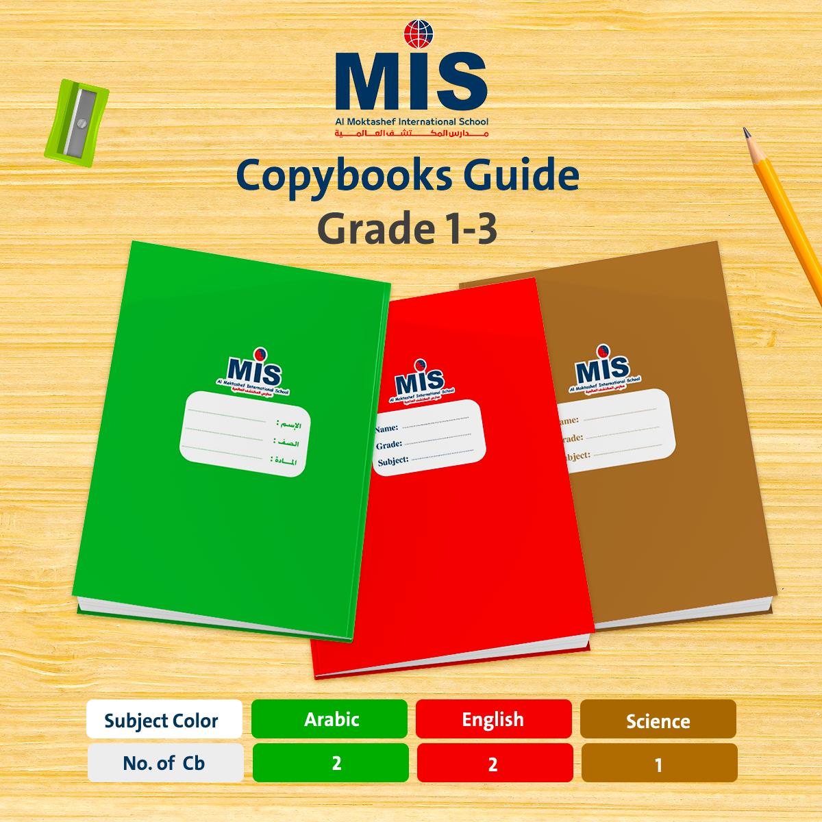 G 1-2-3 Copybooks Guide