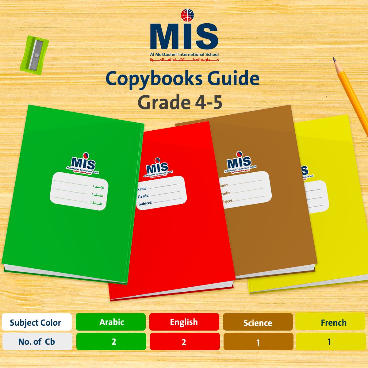 G 4 and 5 Copybooks Guide