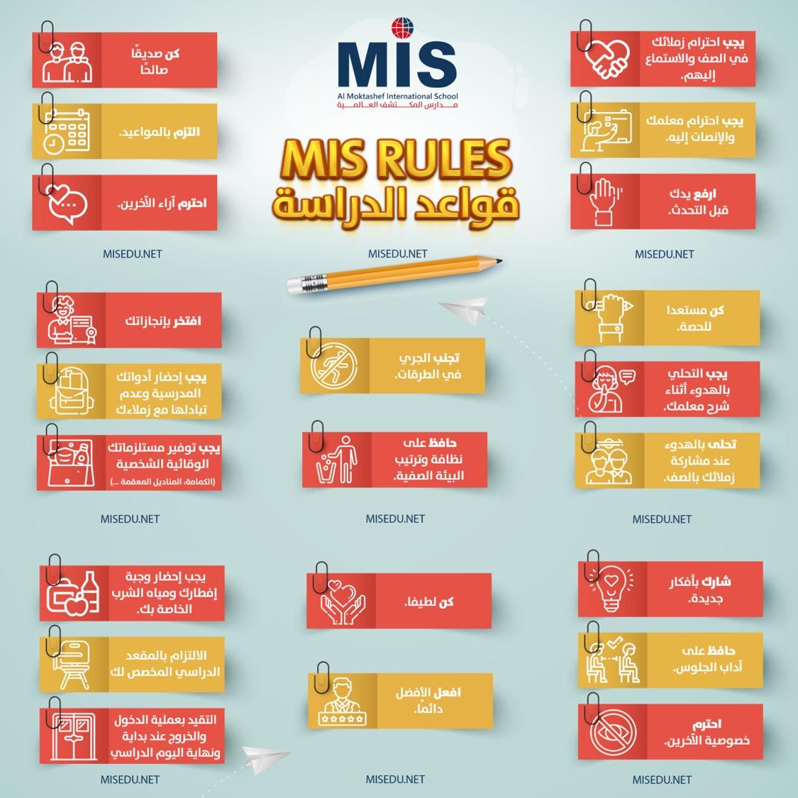 MIS Rules